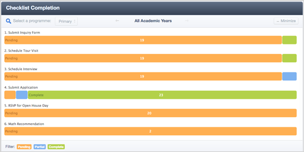 Recent Software Updates: Improved Analytics | Blog