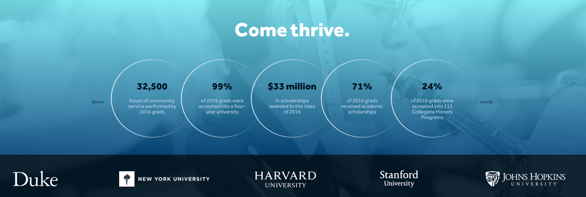 Come Thrive Infographic