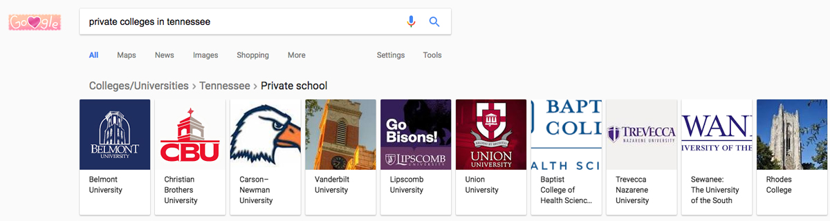 Best Private Colleges in TN