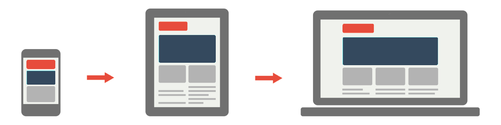 Mobile First Diagram