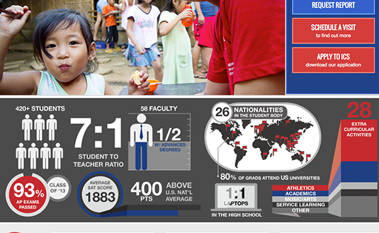 International Community School Singapore Infographic
